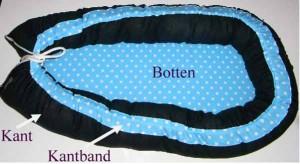 Babynest med info om vad botten, kant och kantband är.
